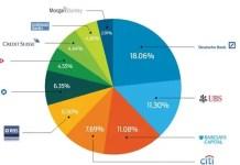 Interbanken Markt Liquitiy Provider Übersicht