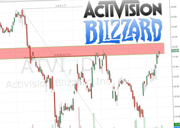 Activision Blizzard Stock Price Target - Latest News and Photos