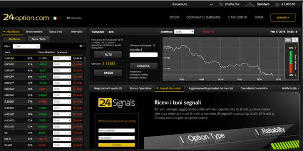 24Option Piattaforma di Trading Regolamentata