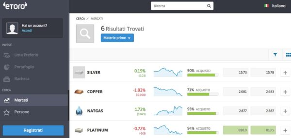Rame Materie Prime Piattaforma Trading Investimenti
