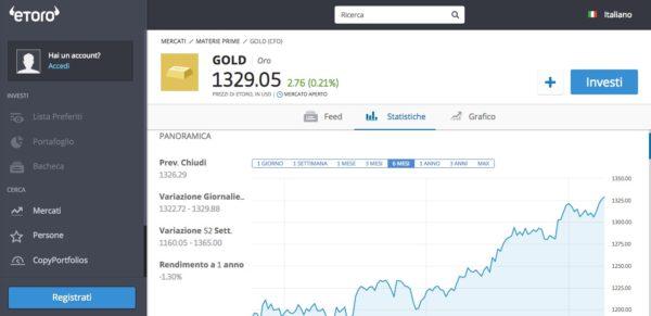 Investire in Oro con eToro