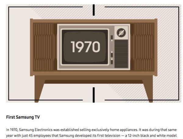 La prima televisione di Samsung