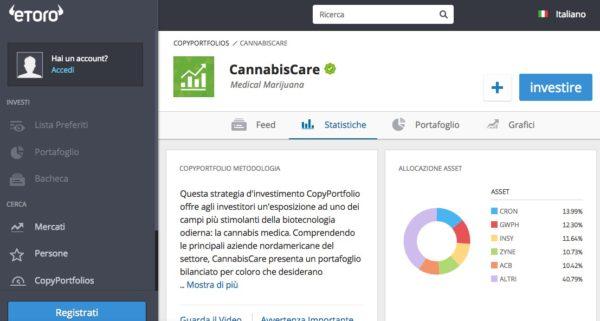 Azioni Cannabis eToro