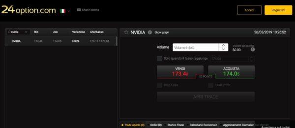 Nvidia Pagina dedicata di 24Option