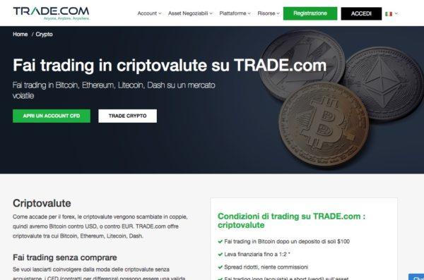 Piattaforma di trading online TRADE.COM