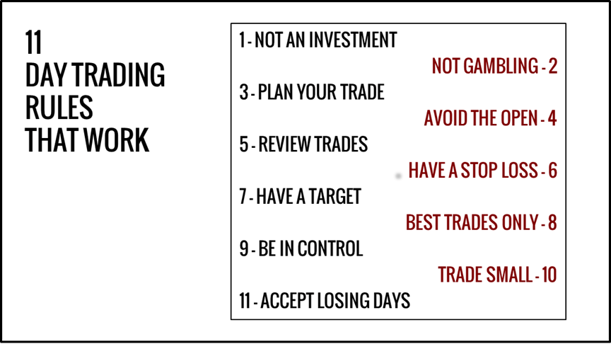 11 Day Trading Rules That Work  Trading Setups Review