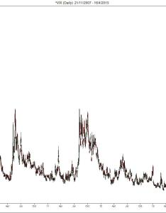 Vix chart also  guide to trading the cboe volatility index fear rh tradingsetupsreview