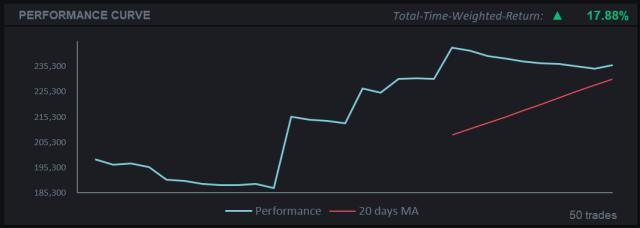 trading psychology,losing to winning trader