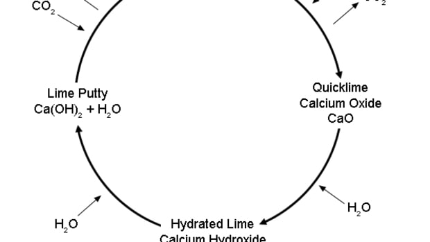 Natural Hydraulic Limes: A Plaster in a League of its Own