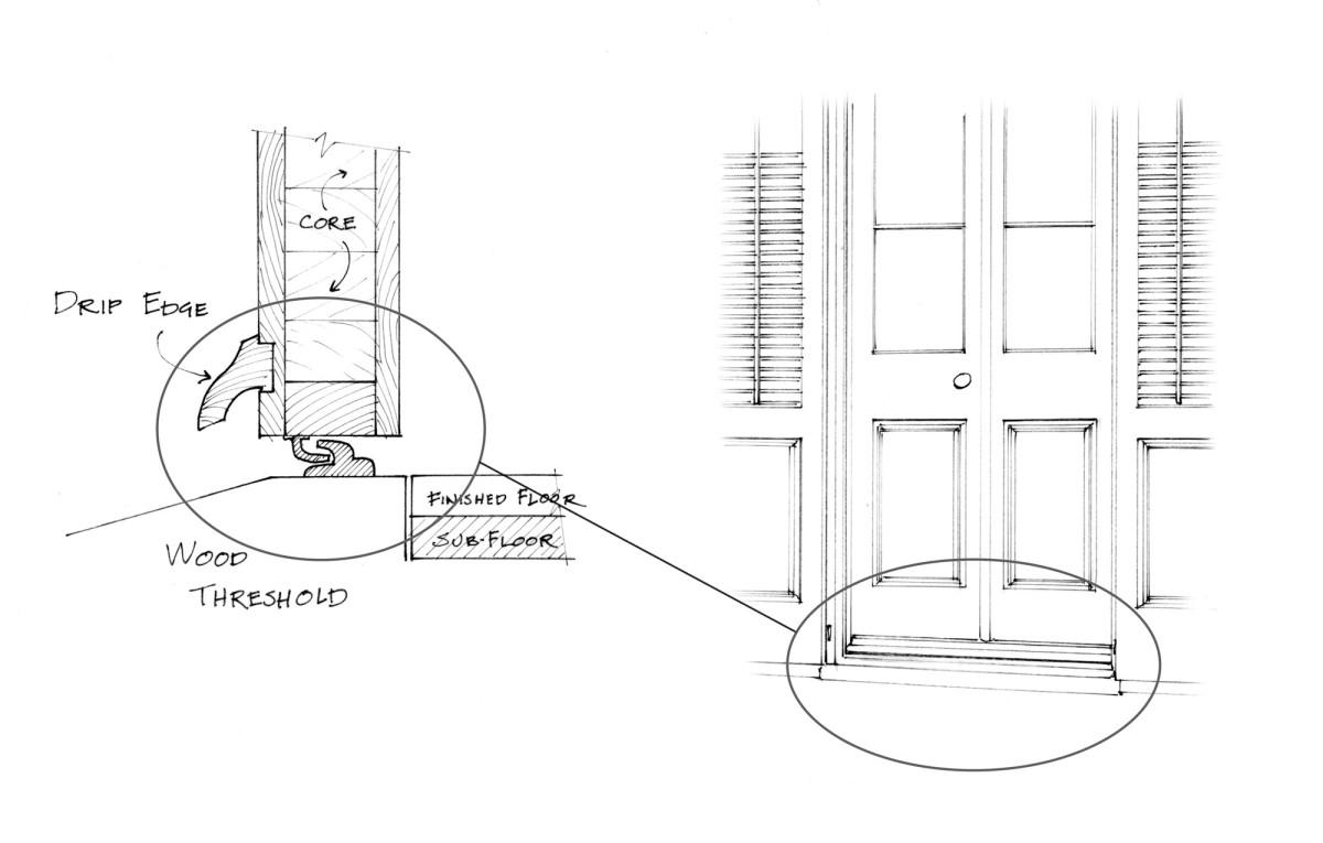 Stave Core Door Parts
