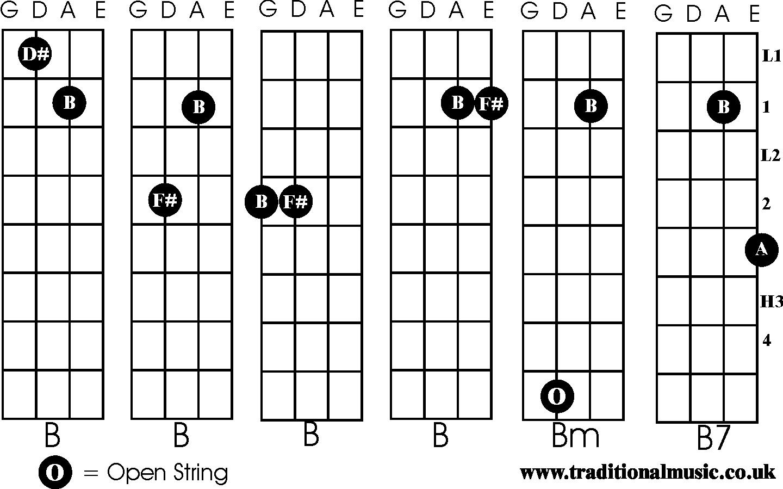 Violin Chords Chart