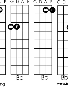 Fiddle chords bb also for bbm bb rh traditionalmusic