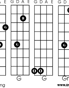 Chords starting  for fiddle violin in standard tuning also gm  rh traditionalmusic