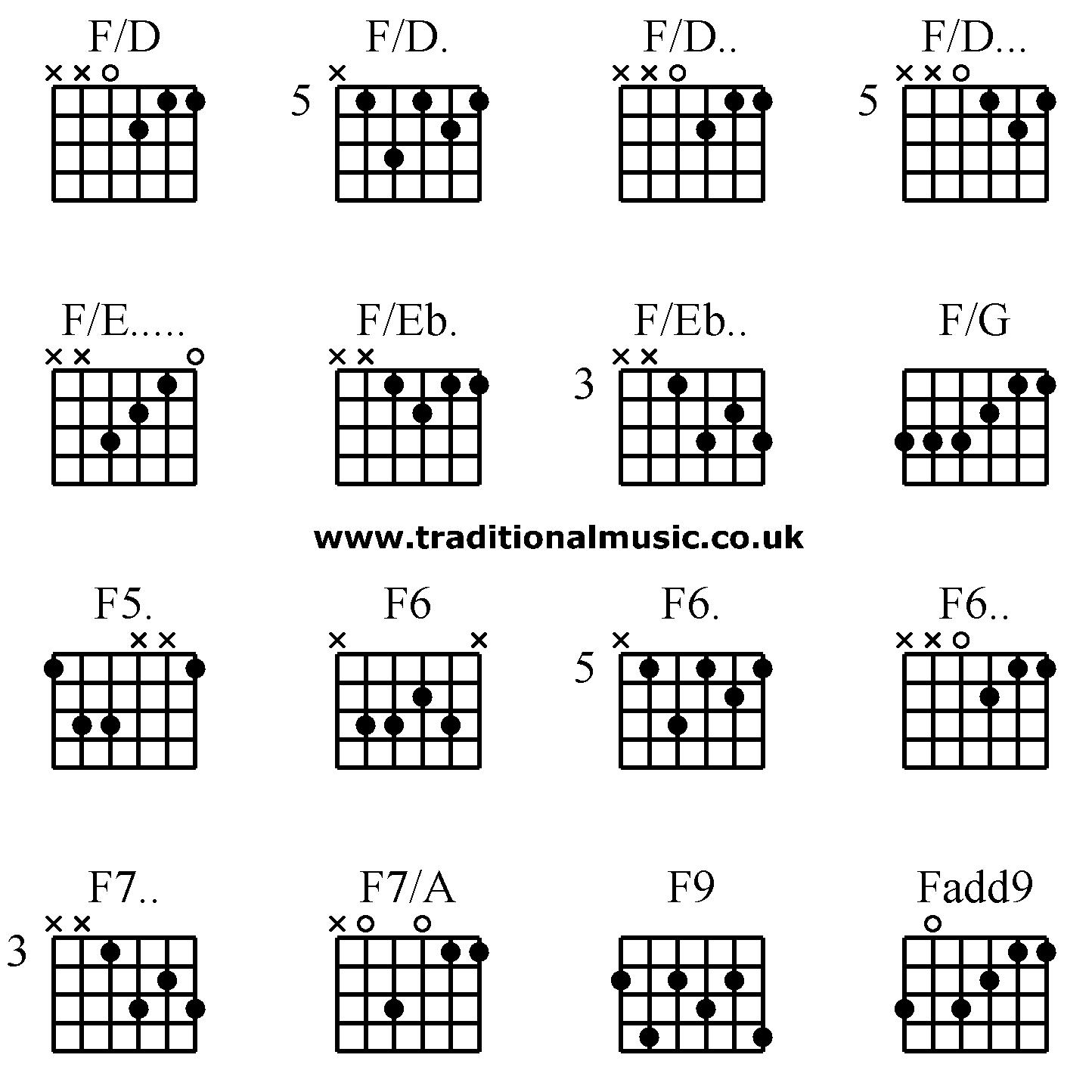 f guitar chord 2015Confession