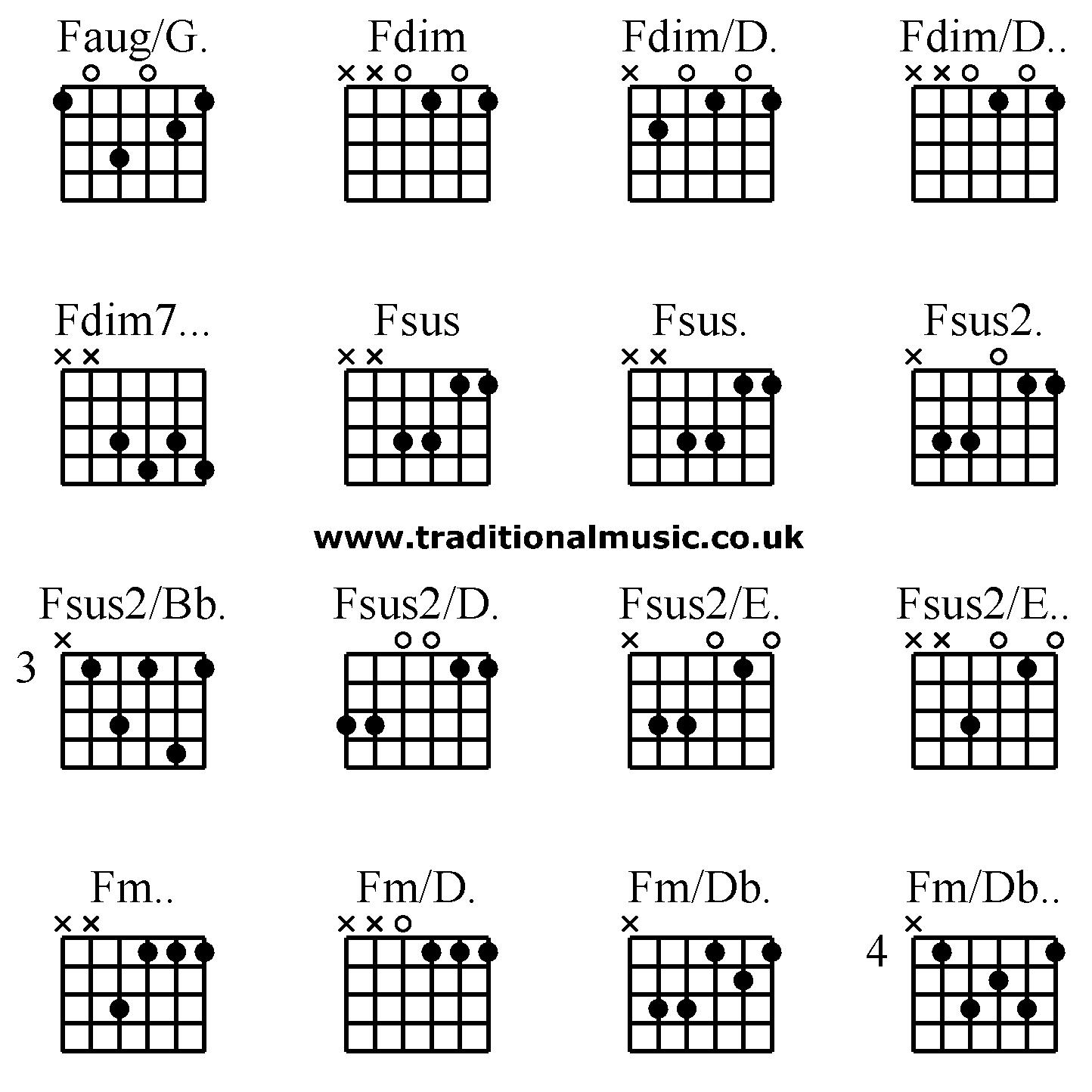 f#m chord 2015Confession