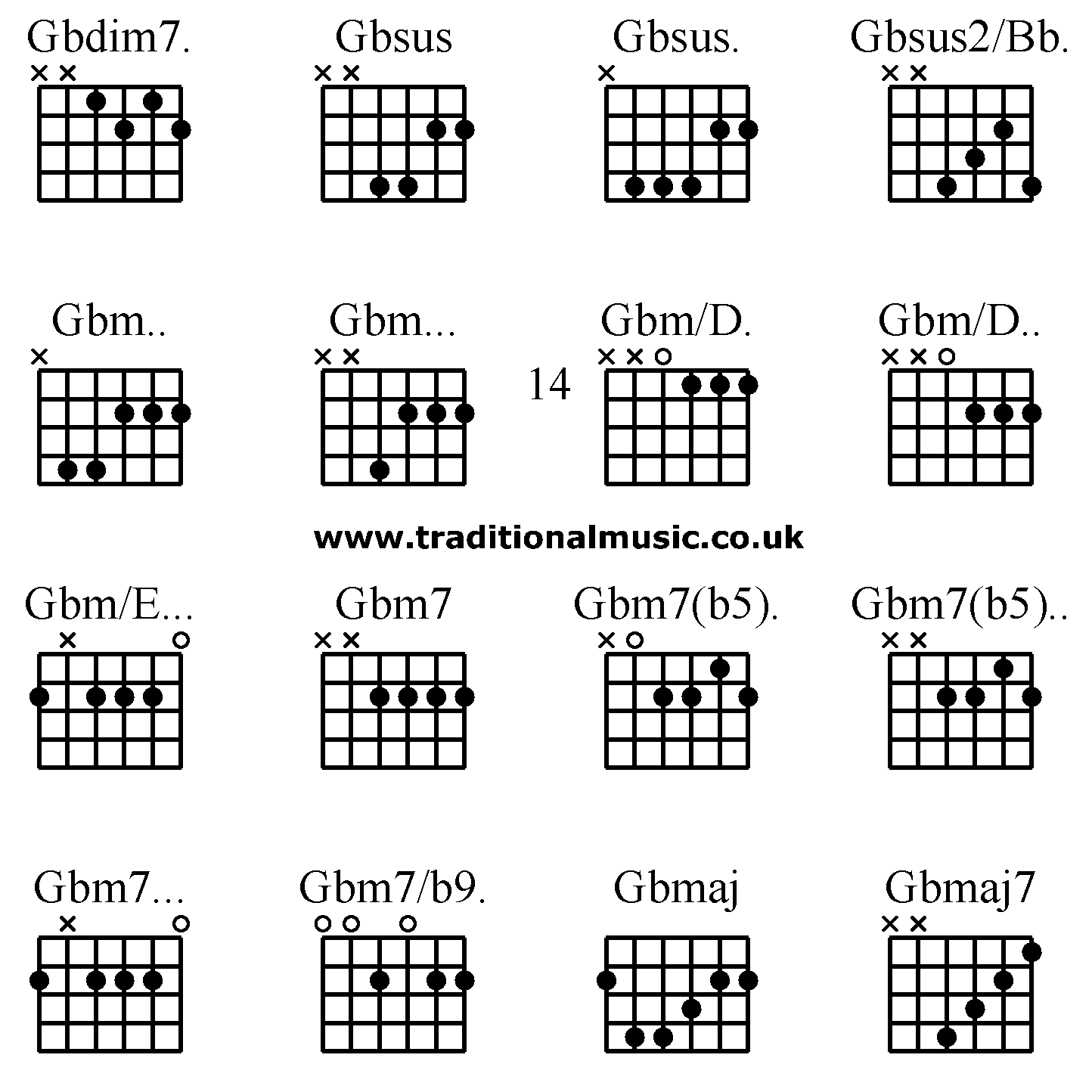 Chordsforbeginners Finding An Easy Way To Learn Guitar Chords
