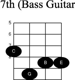 c chord diagram [ 1763 x 600 Pixel ]