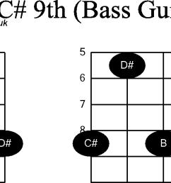 c chord diagram [ 1370 x 600 Pixel ]