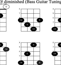 c chord diagram [ 1765 x 1242 Pixel ]