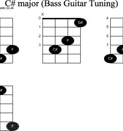 c chord diagram [ 1763 x 1242 Pixel ]