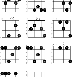 chord diagrams d modal guitar dadgad c mix chord diagrams for d modal guitar [ 1807 x 2534 Pixel ]