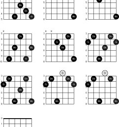 chord diagrams d modal guitar dadgad g diminished [ 1807 x 2534 Pixel ]