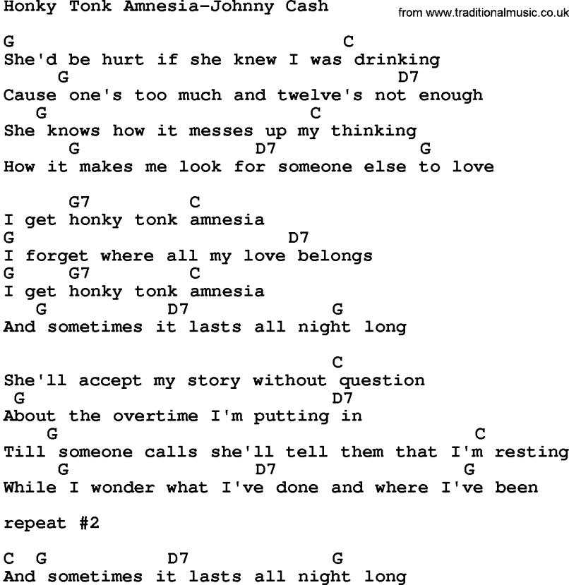 Nice Johnny Cash I Hurt Myself Today Chords Mold Beginner Guitar