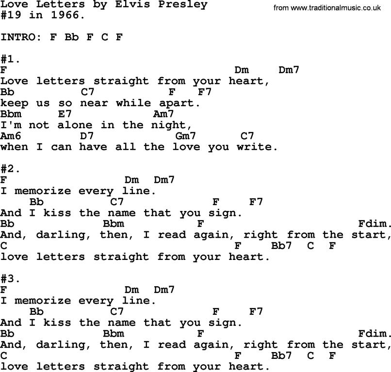 Funky Elvis Presley Ukulele Chords Vignette - Basic Guitar Chords ...