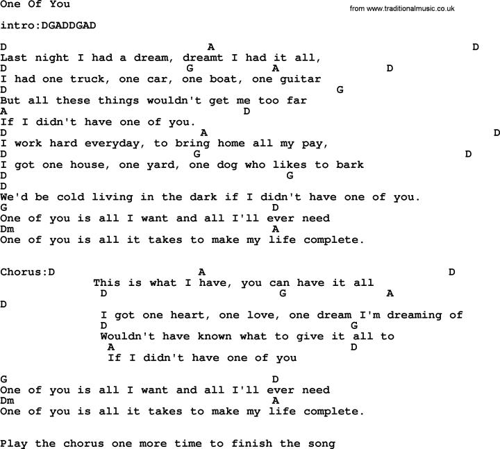 Dorable I Want You Chords Elaboration - Beginner Guitar Piano Chords ...