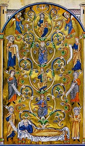 Image result for genealogy of jesus