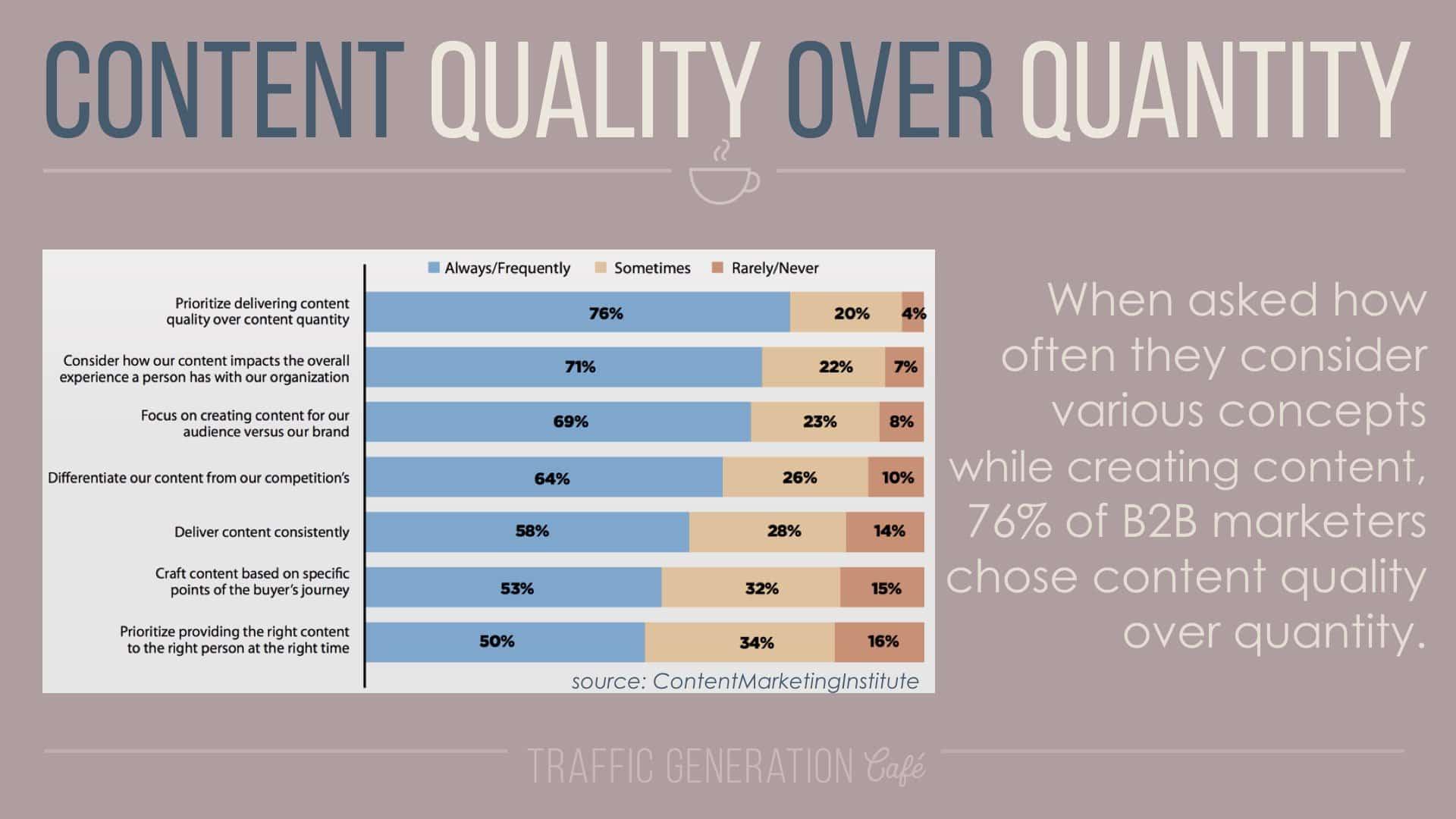 content repurposing quality