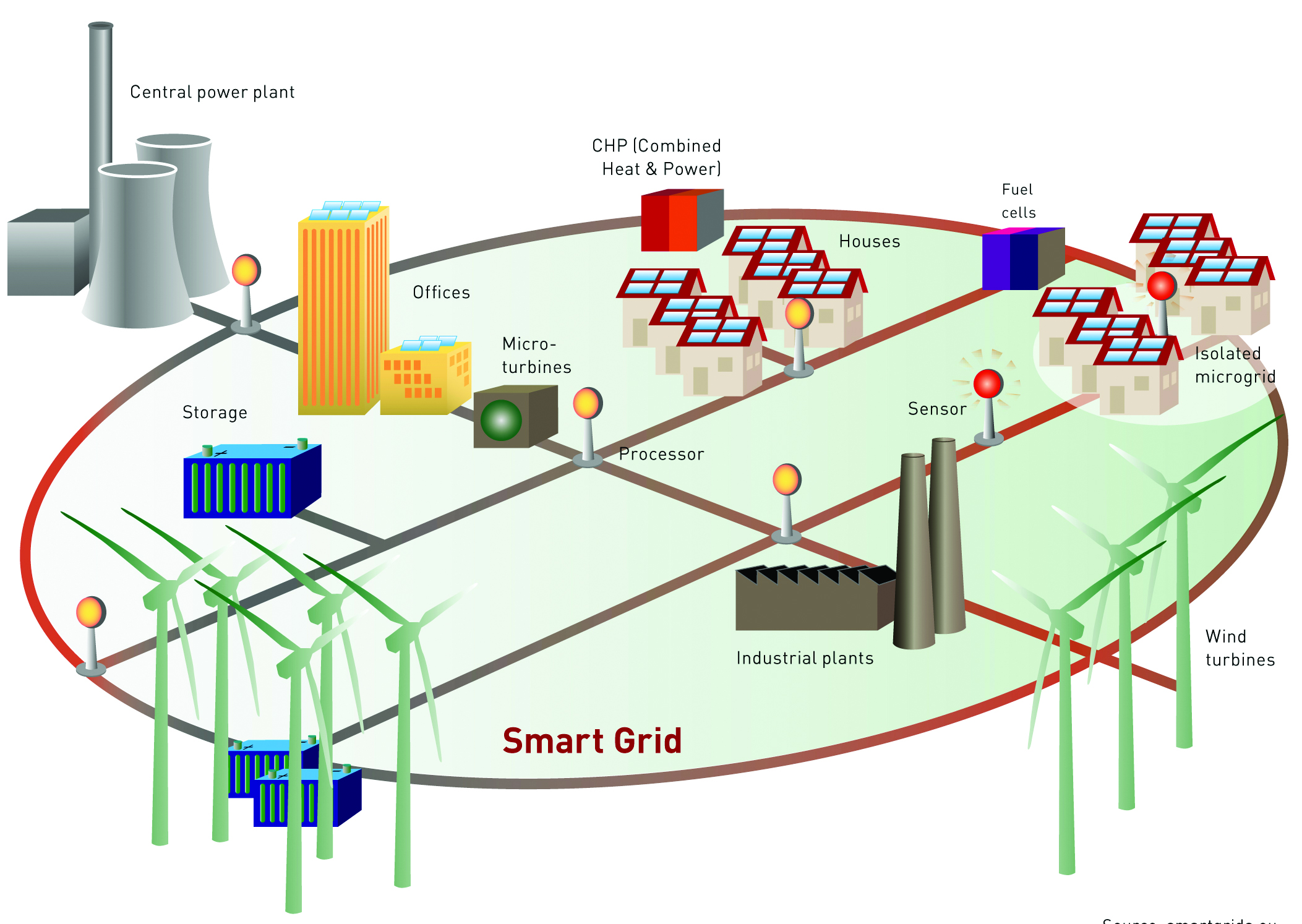 fossil fuel power station diagram electric hydraulic pump 12v wiring germanys smart mobile manoeuvers trafficinfratech magazine