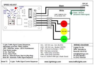 T3 Controller