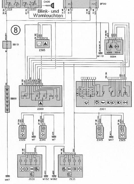 Schema Faisceau Electrique C25
