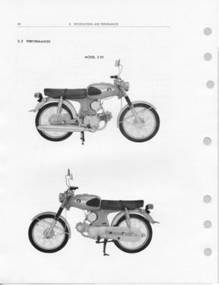 Honda Trail CT90 Website» Honda 90 Shop Repair Manual for