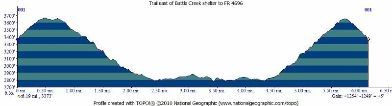 Trail-east-of-Battle-Creek-shelter-19Jun14-800x216.jpg