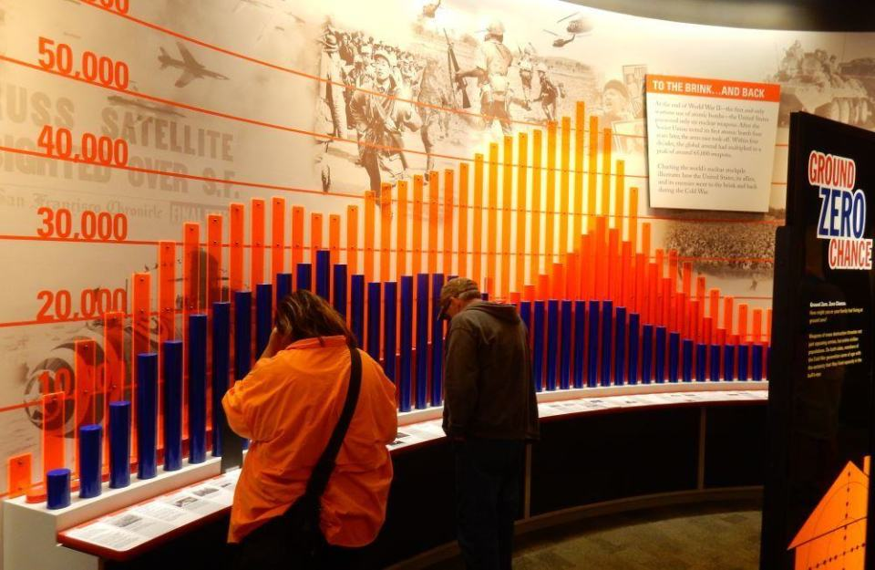 Trail reviews the timeline of the cold war. While the subject is dark, the colors are bright.