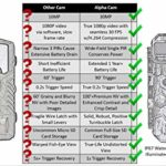 Alpha Cam Premium Hunting Trail Camera 30MP 1080p H.264 30fps Waterproof Scouting Cam for Wildlife Monitoring with Ultra Fast Trigger Speed and Recovery Rate HD Long Range IR Night Vision 2.4″ LCD