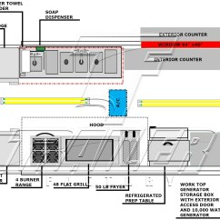 Redarc Bcdc1225 Wiring Diagram Gm Trailer Diagrams For Trailers Home