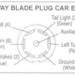 4 Way Flat Trailer Connector Wiring Diagram Emg Solder Dodge (hopkins) Truck Oem Plug 7-way Rv +4 Multi-tow   Ebay