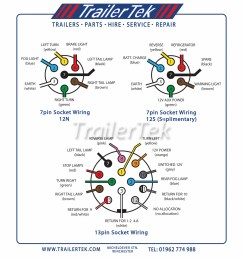 7pin 13pin trailer caravan wiring diagramr tow hitch wiring diagram uk power outlet wiring diagram u2022 free 7 pin trailer [ 1200 x 1383 Pixel ]