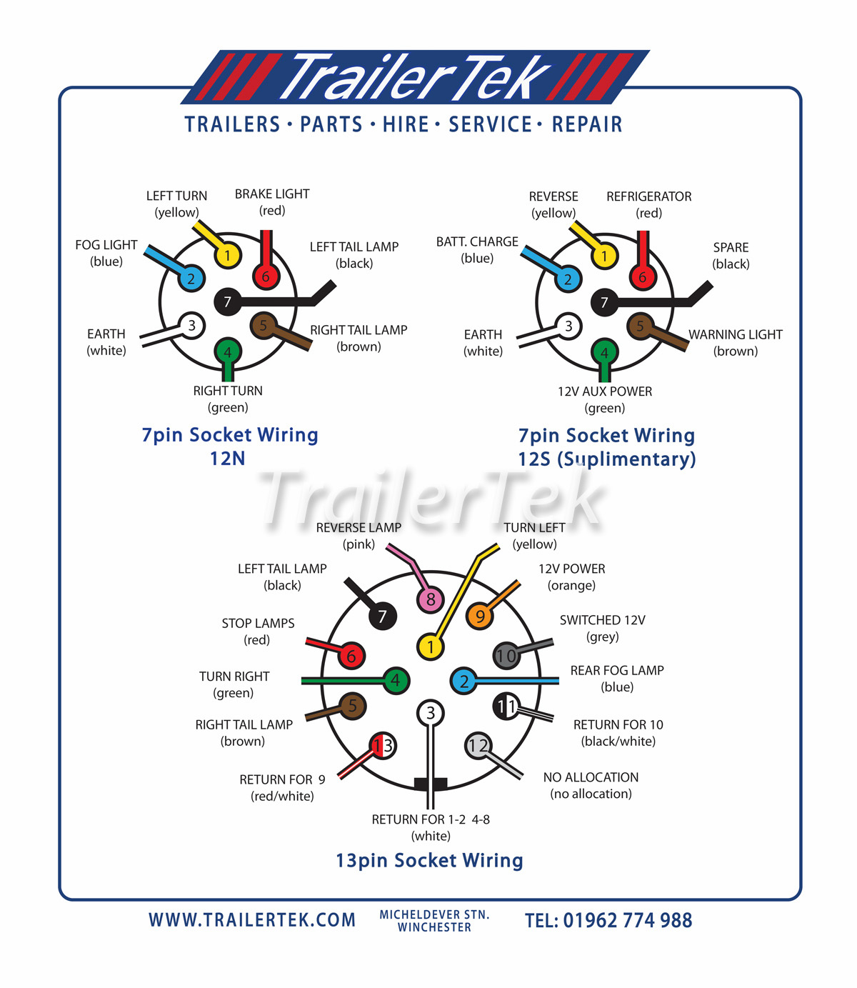 wiring diagrams for trailers 7 wire goldline aqua rite diagram towbar fitting - trailertek