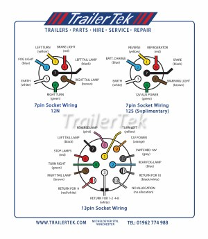 Towbar Fitting  TrailerTek