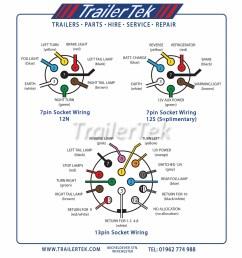 trailer wiring connection diagram [ 1200 x 1383 Pixel ]