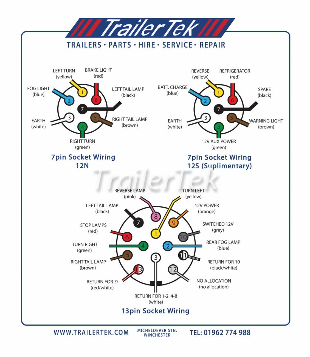 medium resolution of resever 7 pin trailer plug wiring diagram