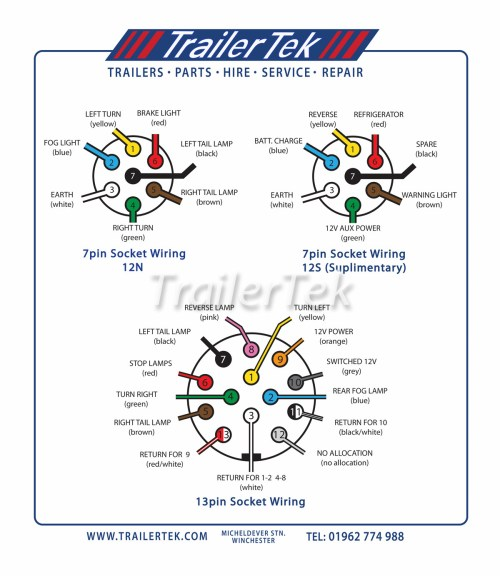 small resolution of resever 7 pin trailer plug wiring diagram