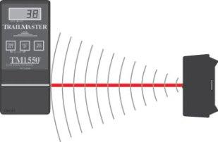 Fig. 3: Esquema de emisor y receptor de haz infrarojo Trailmaster