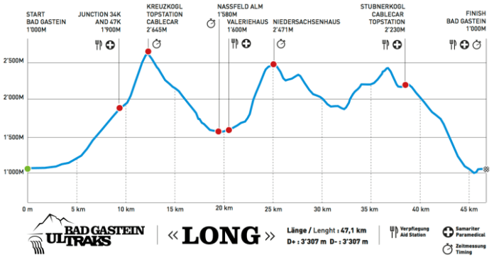 ultraks_badgastein_long