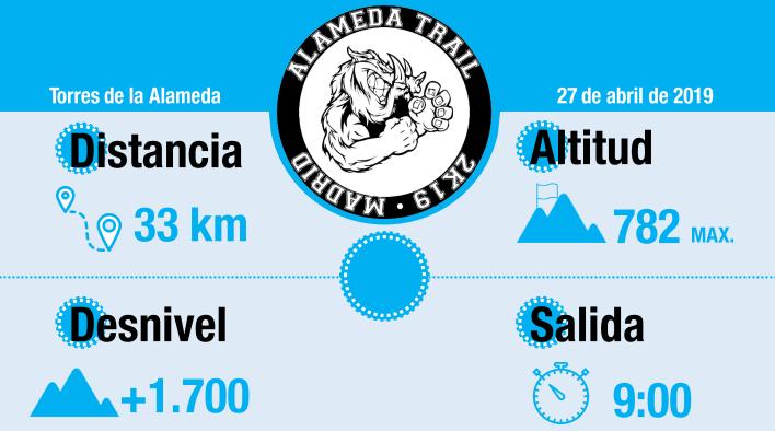 Alameda Trail -info