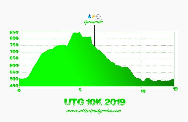 UTG 10K (12 Km & 429 m+)